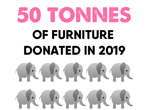Recycling and Furniture Donations Hampshire